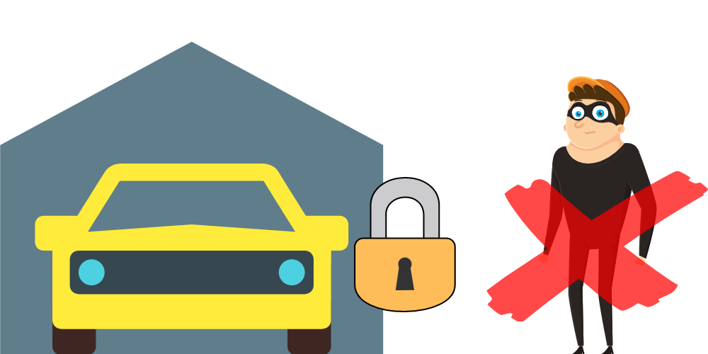 Garage säkert lås mot tjuv och inbrott